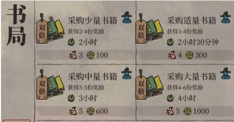 江南百景图书局有必要升级吗-江南百景图书局攻略一览