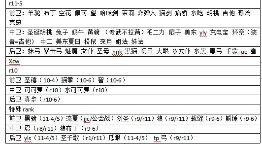 公主连结R11-5推荐 公主连结R11-5装备攻略
